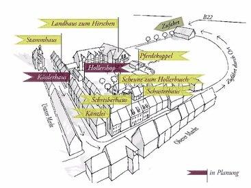 Der Plan unserer Hollerhöfe